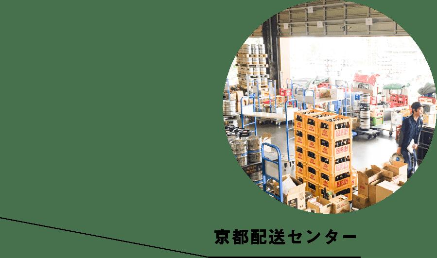 京都配送センター